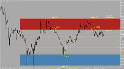 Quickfib mt4 indicator